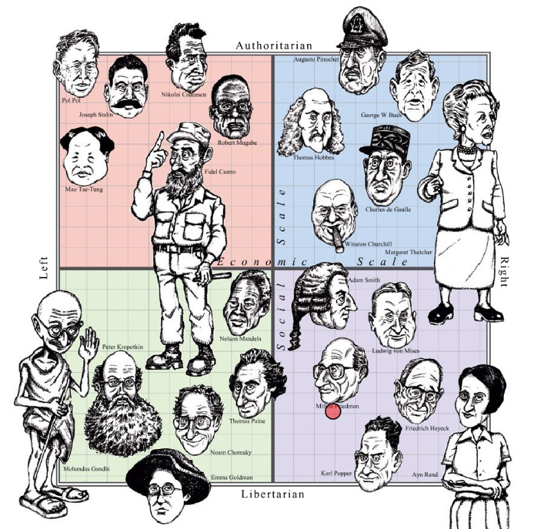 political_compass.png